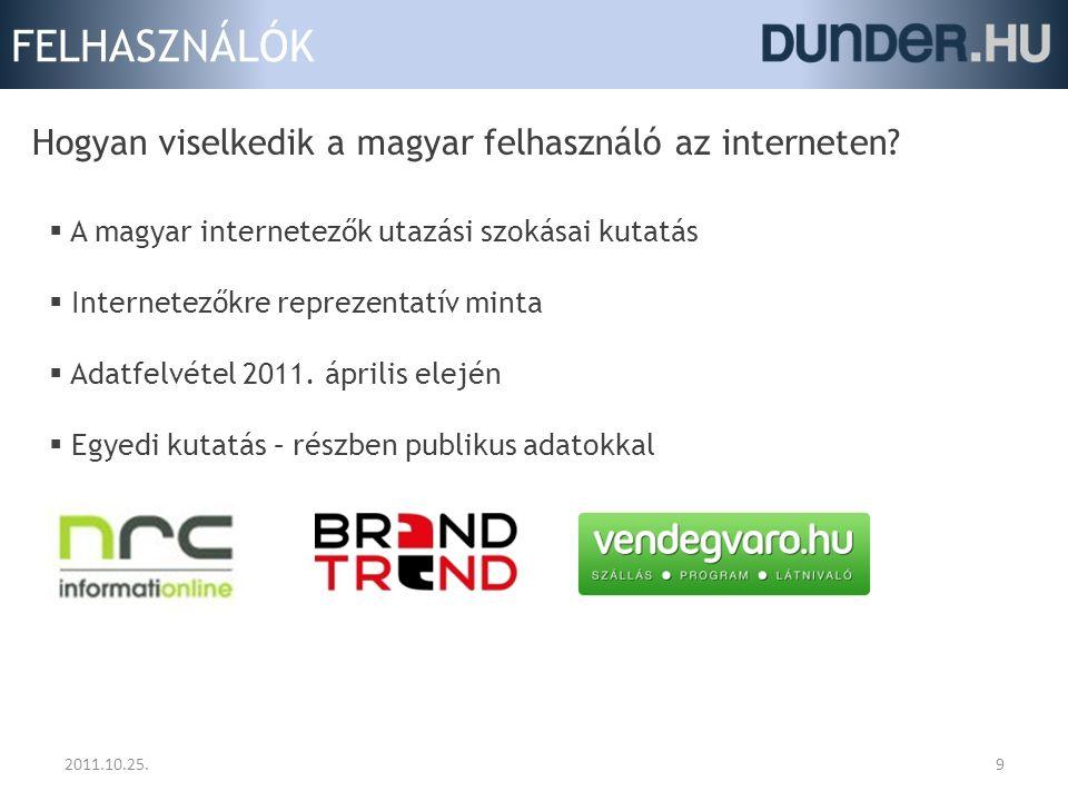 FELHASZNÁLÓK 2011.10.25.9 Hogyan viselkedik a magyar felhasználó az interneten?  A magyar internetezők utazási szokásai kutatás  Internetezőkre repr
