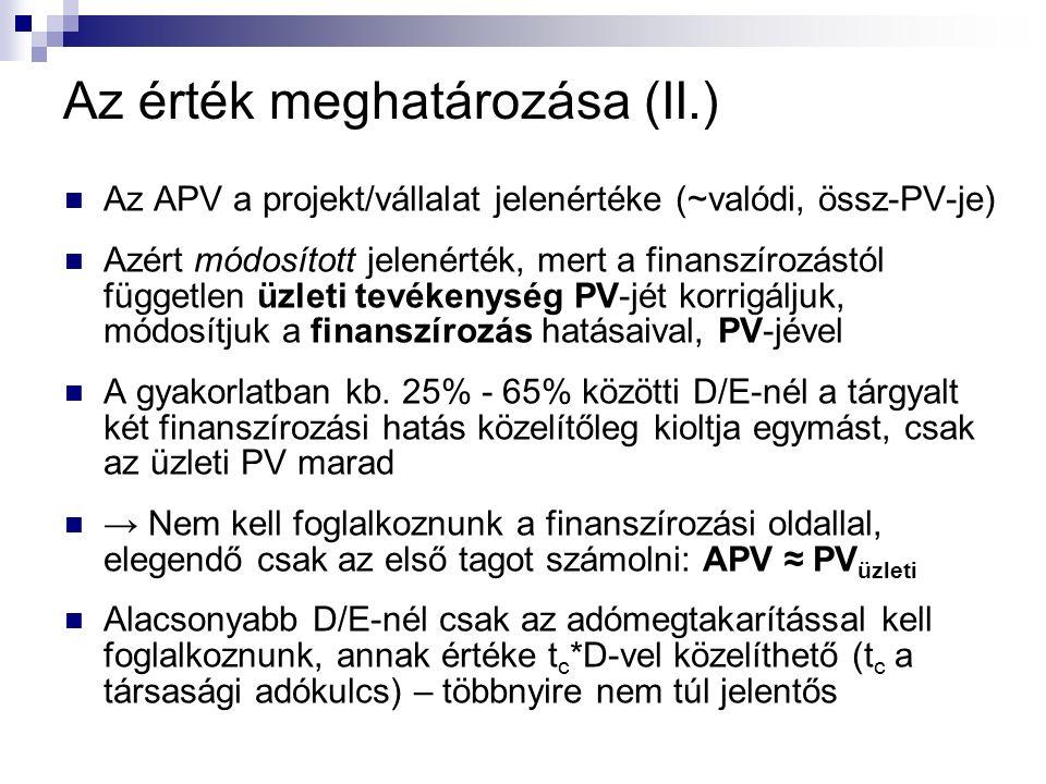 Az érték meghatározása (II.) Az APV a projekt/vállalat jelenértéke (~valódi, össz-PV-je) Azért módosított jelenérték, mert a finanszírozástól független üzleti tevékenység PV-jét korrigáljuk, módosítjuk a finanszírozás hatásaival, PV-jével A gyakorlatban kb.