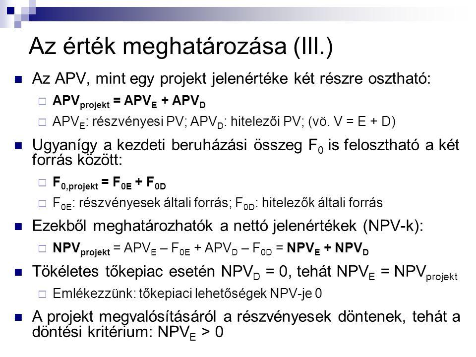 Az érték meghatározása (III.) Az APV, mint egy projekt jelenértéke két részre osztható:  APV projekt = APV E + APV D  APV E : részvényesi PV; APV D : hitelezői PV; (vö.