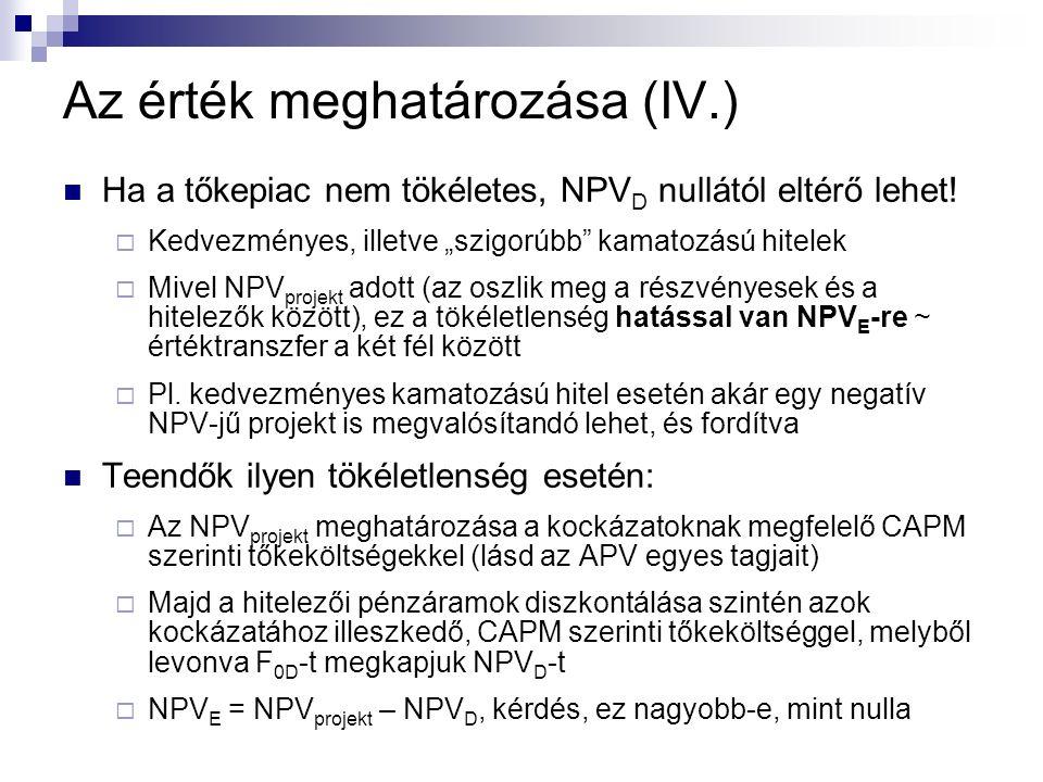 Az érték meghatározása (IV.) Ha a tőkepiac nem tökéletes, NPV D nullától eltérő lehet.