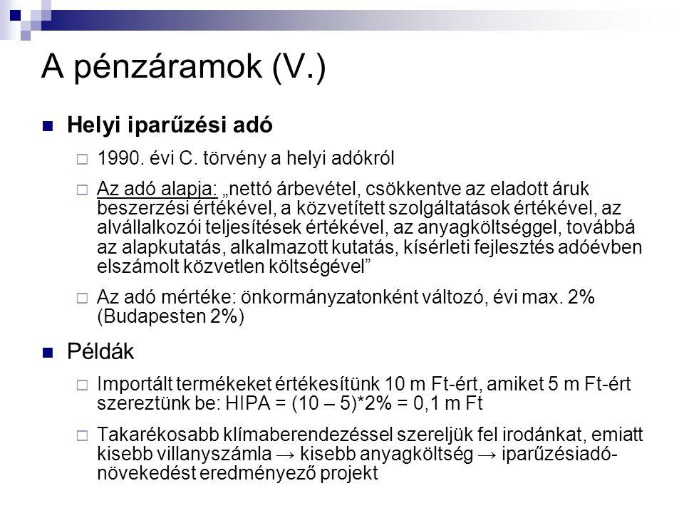 A pénzáramok (VI.) Társasági adó  1996.évi LXXXI.