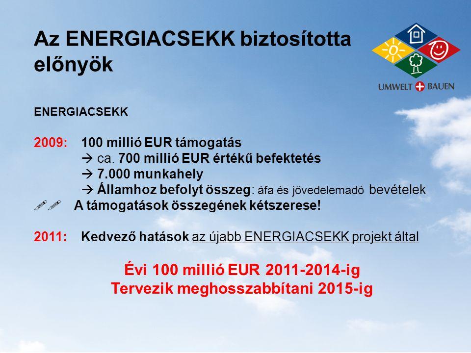 Az ENERGIACSEKK biztosította előnyök ENERGIACSEKK 2009: 100 millió EUR támogatás  ca. 700 millió EUR értékű befektetés  7.000 munkahely  Államhoz b
