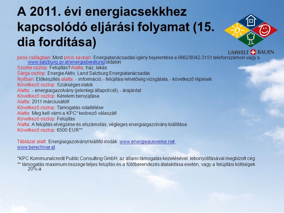 A 2011. évi energiacsekkhez kapcsolódó eljárási folyamat (15. dia fordítása) piros csillagban: Most piros sávban: Energiatanácsadási igény bejelentése