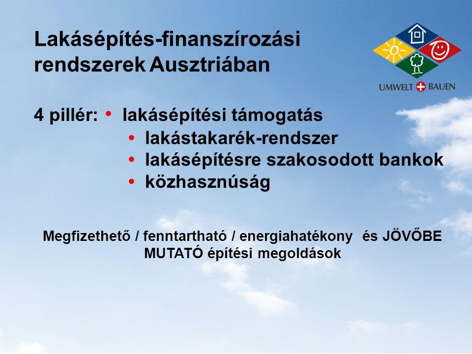 Lakásépítés-finanszírozási rendszerek Ausztriában 4 pillér: lakásépítési támogatás lakástakarék-rendszer lakásépítésre szakosodott bankok közhasznúság
