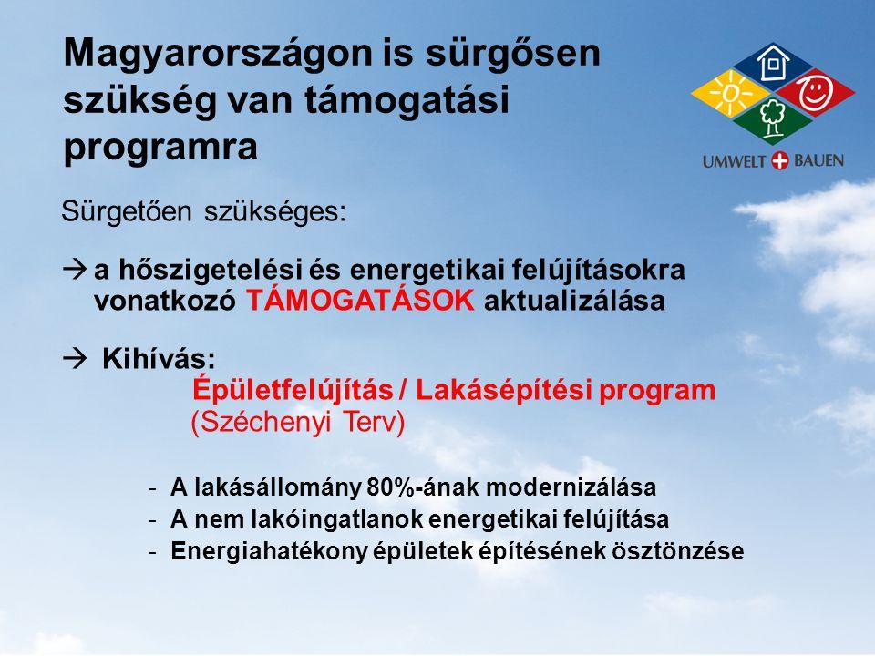Magyarországon is sürgősen szükség van támogatási programra Sürgetően szükséges:  a hőszigetelési és energetikai felújításokra vonatkozó TÁMOGATÁSOK