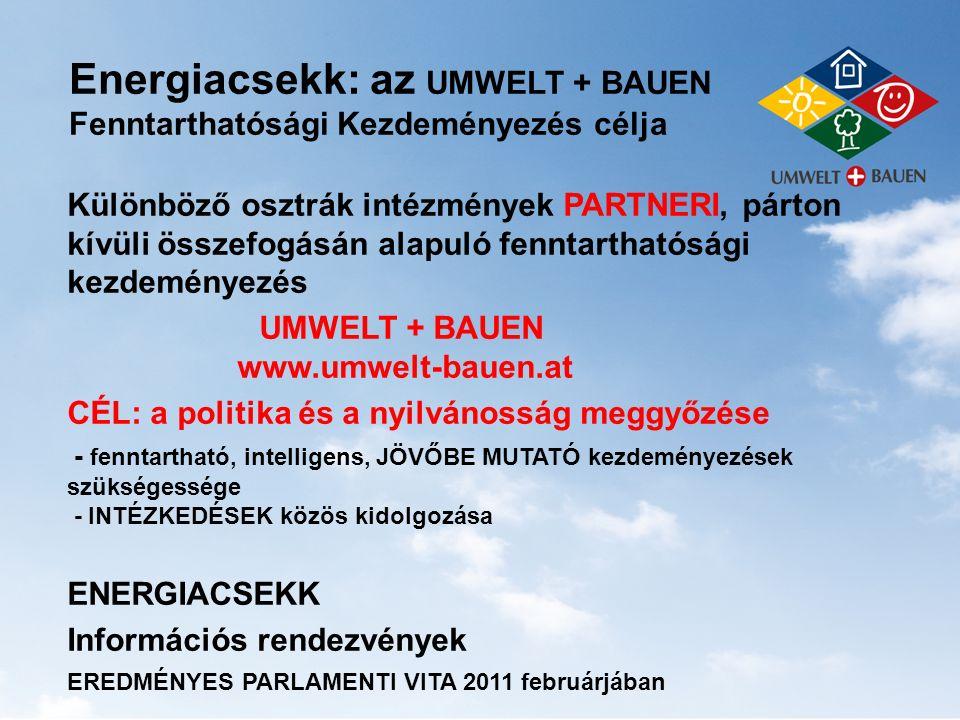 Különböző osztrák intézmények PARTNERI, párton kívüli összefogásán alapuló fenntarthatósági kezdeményezés UMWELT + BAUEN www.umwelt-bauen.at CÉL: a po