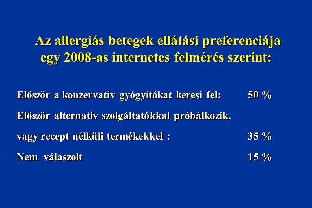 Az allergiás betegek ellátási preferenciája egy 2008-as internetes felmérés szerint: Először a konzervatív gyógyítókat keresi fel:50 % Először alternatív szolgáltatókkal próbálkozik, vagy recept nélküli termékekkel :35 % Nem válaszolt15 % Először a konzervatív gyógyítókat keresi fel:50 % Először alternatív szolgáltatókkal próbálkozik, vagy recept nélküli termékekkel :35 % Nem válaszolt15 %