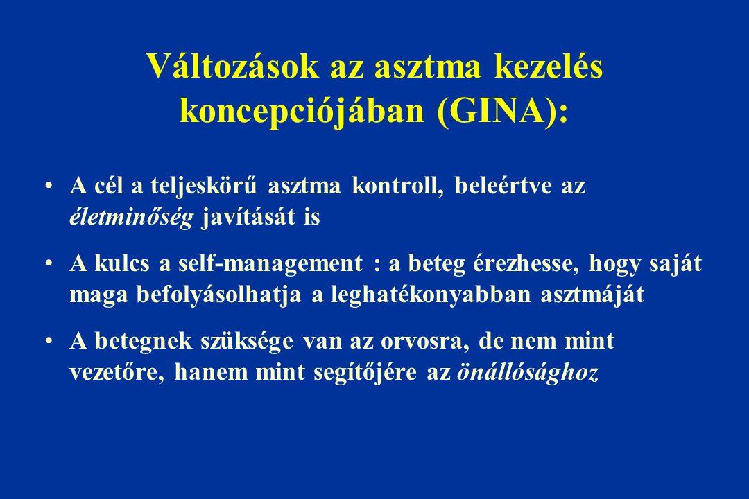 Változások az asztma kezelés koncepciójában (GINA): A cél a teljeskörű asztma kontroll, beleértve az életminőség javítását is A kulcs a self-management : a beteg érezhesse, hogy saját maga befolyásolhatja a leghatékonyabban asztmáját A betegnek szüksége van az orvosra, de nem mint vezetőre, hanem mint segítőjére az önállósághoz
