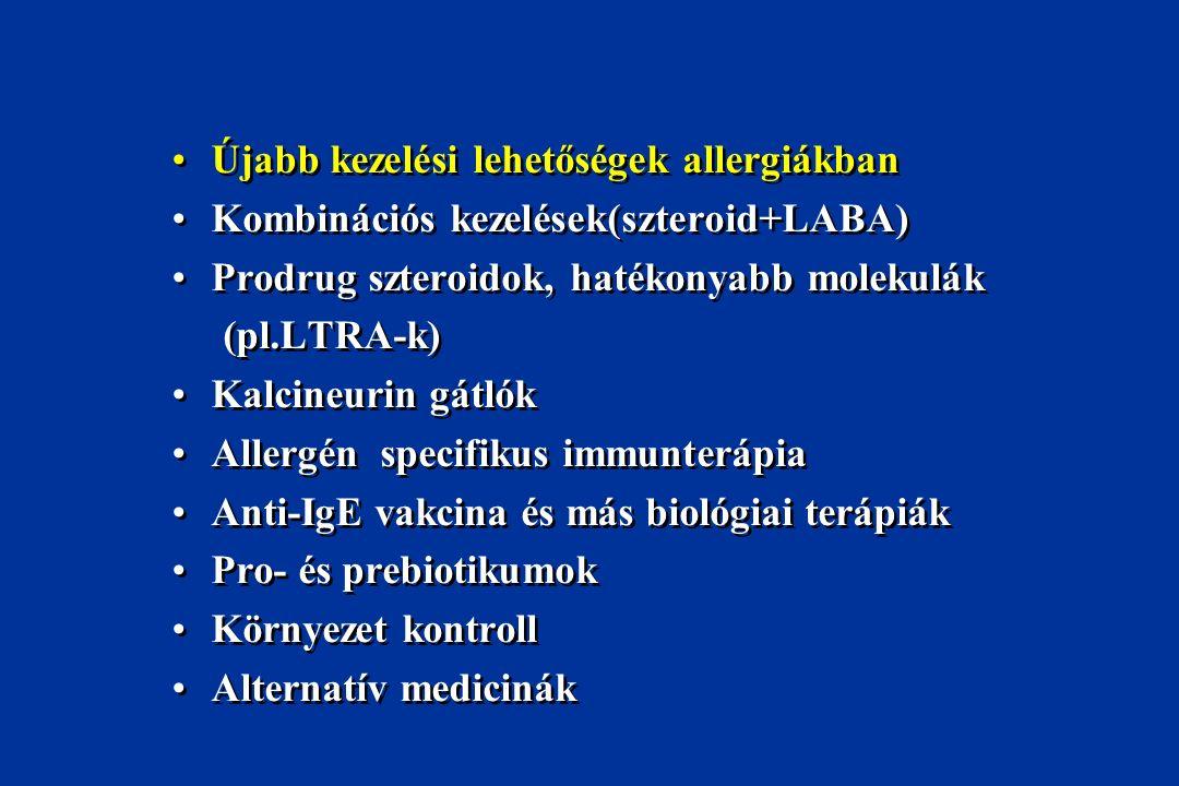 Újabb kezelési lehetőségek allergiákban Kombinációs kezelések(szteroid+LABA) Prodrug szteroidok, hatékonyabb molekulák (pl.LTRA-k) Kalcineurin gátlók Allergén specifikus immunterápia Anti-IgE vakcina és más biológiai terápiák Pro- és prebiotikumok Környezet kontroll Alternatív medicinák Újabb kezelési lehetőségek allergiákban Kombinációs kezelések(szteroid+LABA) Prodrug szteroidok, hatékonyabb molekulák (pl.LTRA-k) Kalcineurin gátlók Allergén specifikus immunterápia Anti-IgE vakcina és más biológiai terápiák Pro- és prebiotikumok Környezet kontroll Alternatív medicinák