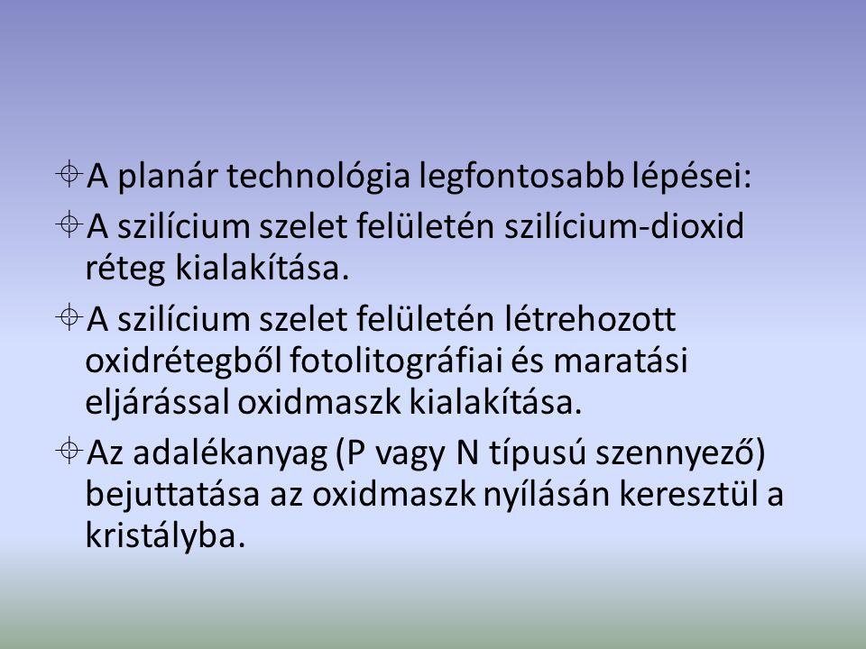  A planár technológia legfontosabb lépései:  A szilícium szelet felületén szilícium-dioxid réteg kialakítása.