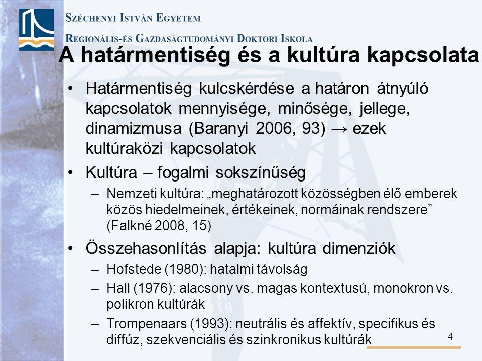 """4 A határmentiség és a kultúra kapcsolata Határmentiség kulcskérdése a határon átnyúló kapcsolatok mennyisége, minősége, jellege, dinamizmusa (Baranyi 2006, 93) → ezek kultúraközi kapcsolatok Kultúra – fogalmi sokszínűség –Nemzeti kultúra: """"meghatározott közösségben élő emberek közös hiedelmeinek, értékeinek, normáinak rendszere (Falkné 2008, 15) Összehasonlítás alapja: kultúra dimenziók –Hofstede (1980): hatalmi távolság –Hall (1976): alacsony vs."""