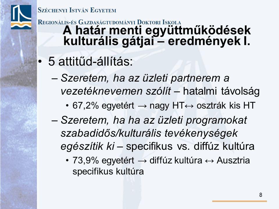 A határ menti együttműködések kulturális gátjai – eredmények I.