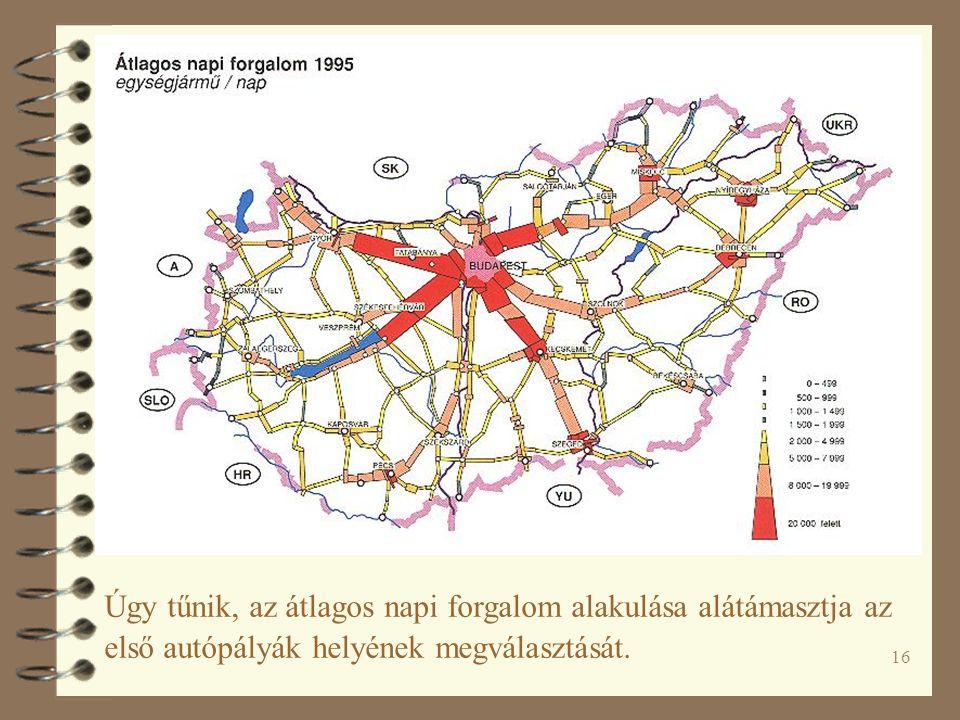 16 Úgy tűnik, az átlagos napi forgalom alakulása alátámasztja az első autópályák helyének megválasztását.