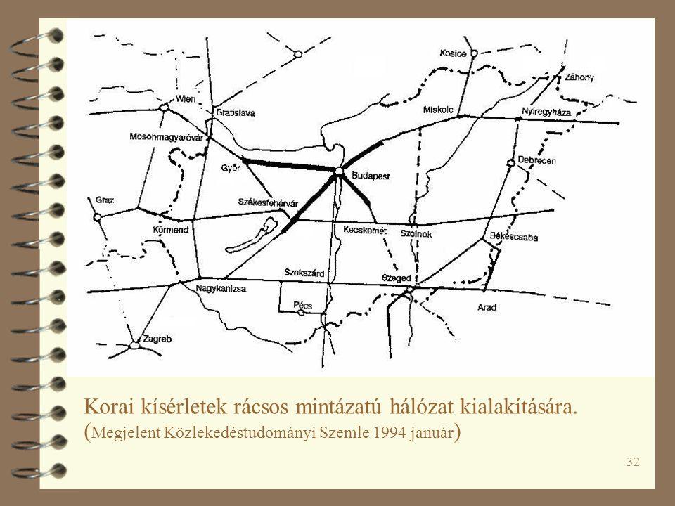 32 Korai kísérletek rácsos mintázatú hálózat kialakítására.