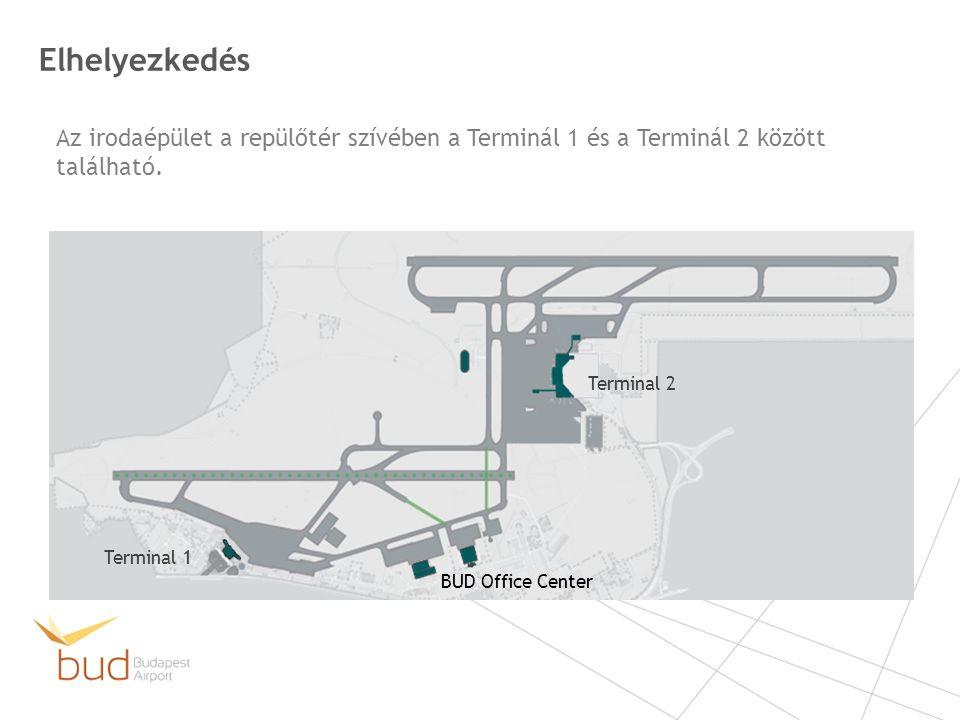 Terminal 1 Terminal 2 BUD Office Center Elhelyezkedés Az irodaépület a repülőtér szívében a Terminál 1 és a Terminál 2 között található.