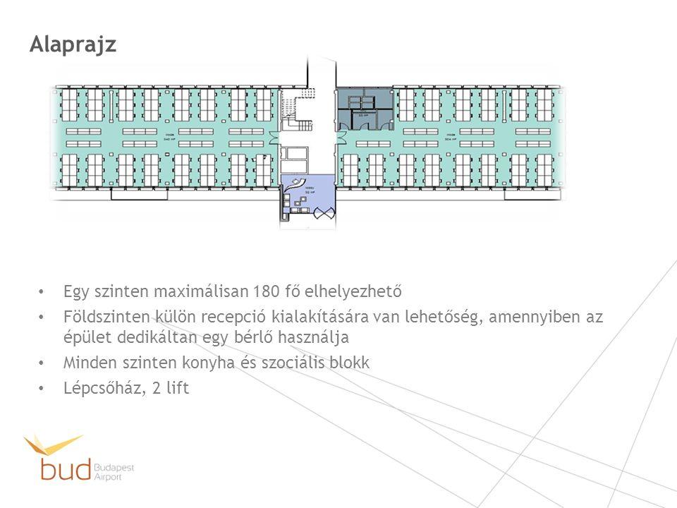 Alaprajz Egy szinten maximálisan 180 fő elhelyezhető Földszinten külön recepció kialakítására van lehetőség, amennyiben az épület dedikáltan egy bérlő használja Minden szinten konyha és szociális blokk Lépcsőház, 2 lift