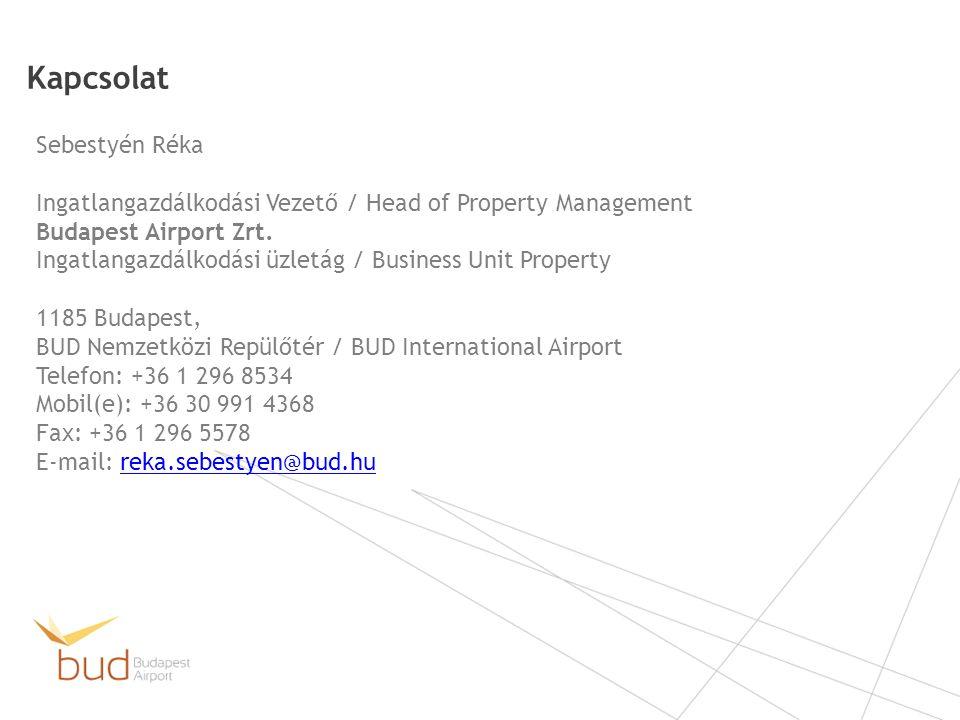 Kapcsolat Sebestyén Réka Ingatlangazdálkodási Vezető / Head of Property Management Budapest Airport Zrt.