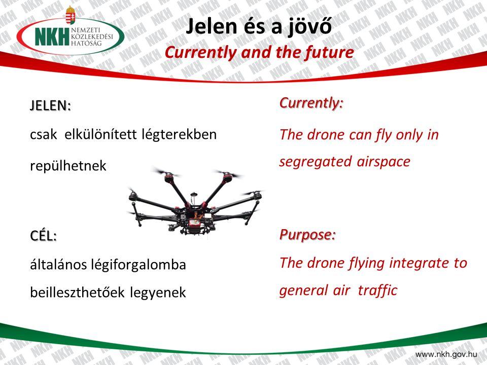 Jelen és a jövő Currently and the future JELEN: csak elkülönített légterekben repülhetnekCÉL: általános légiforgalomba beilleszthetőek legyenek Currently: The drone can fly only in segregated airspacePurpose: The drone flying integrate to general air traffic