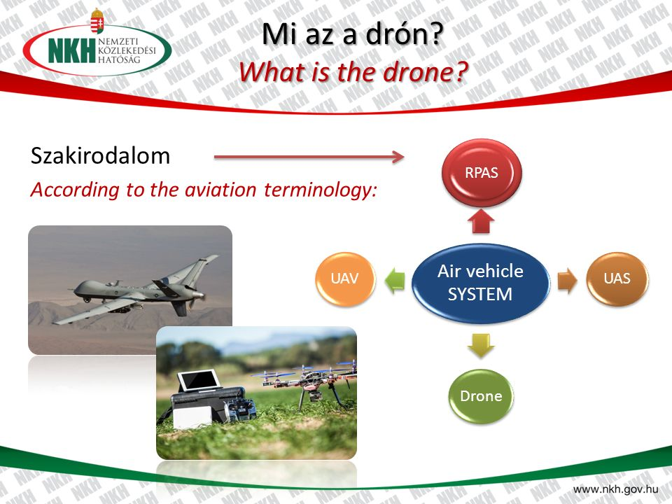 Air vehicle SYSTEM RPAS UAS Drone UAV Mi az a drón? What is the drone? Szakirodalom According to the aviation terminology: RPAS
