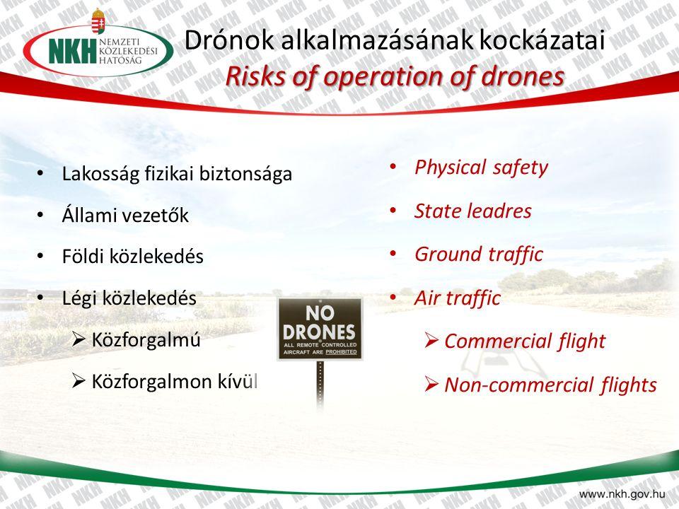 Risks of operation of drones Drónok alkalmazásának kockázatai Risks of operation of drones Lakosság fizikai biztonsága Állami vezetők Földi közlekedés Légi közlekedés  Közforgalmú  Közforgalmon kívül Physical safety State leadres Ground traffic Air traffic  Commercial flight  Non-commercial flights