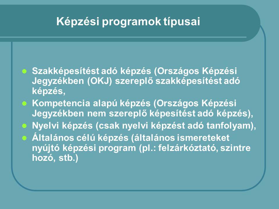 Képzési programok típusai Szakképesítést adó képzés (Országos Képzési Jegyzékben (OKJ) szereplő szakképesítést adó képzés, Kompetencia alapú képzés (Országos Képzési Jegyzékben nem szereplő képesítést adó képzés), Nyelvi képzés (csak nyelvi képzést adó tanfolyam), Általános célú képzés (általános ismereteket nyújtó képzési program (pl.: felzárkóztató, szintre hozó, stb.)