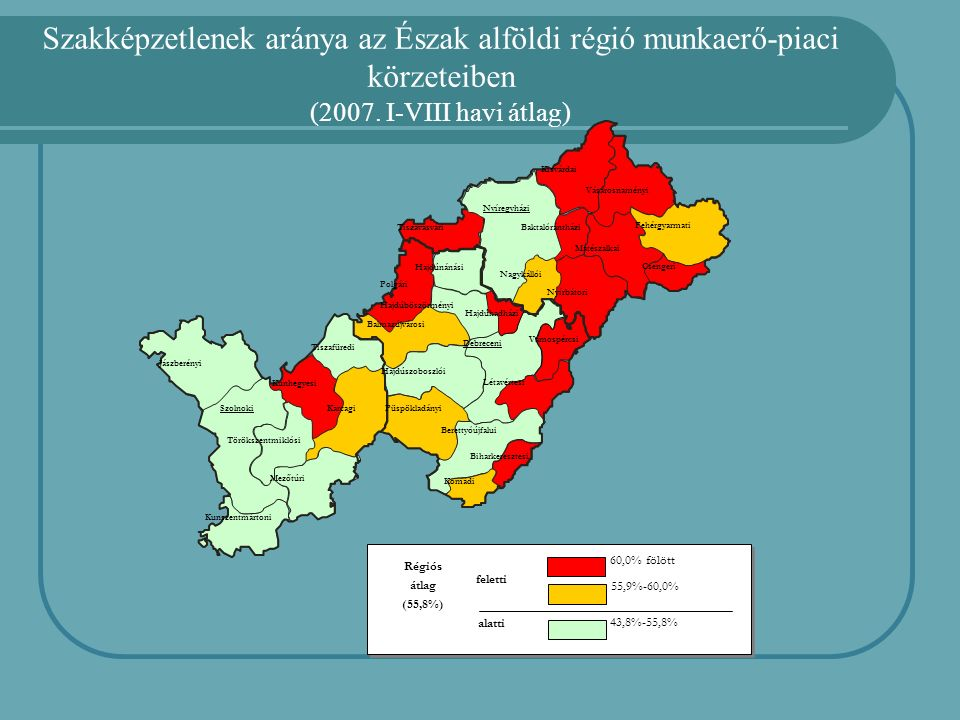 Szakképzetlenek aránya az Észak alföldi régió munkaerő-piaci körzeteiben (2007. I-VIII havi átlag) Jászberényi Szolnoki Tiszafüredi Kunhegyesi Mezőtúr