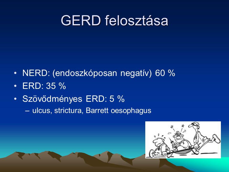 GERD felosztása NERD: (endoszkóposan negatív) 60 % ERD: 35 % Szövődményes ERD: 5 % –ulcus, strictura, Barrett oesophagus