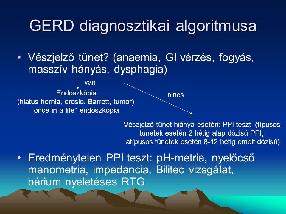GERD diagnosztikai algoritmusa Vészjelző tünet.