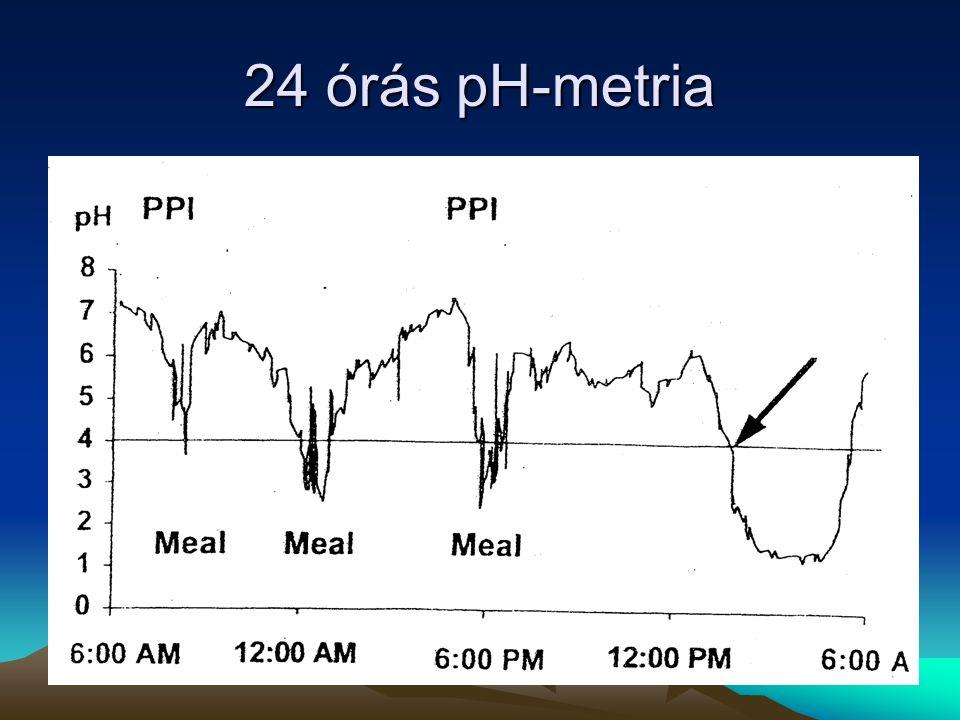 24 órás pH-metria