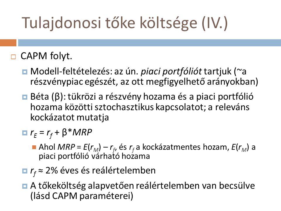 Tulajdonosi tőke költsége (IV.)  CAPM folyt.  Modell-feltételezés: az ún. piaci portfóliót tartjuk (~a részvénypiac egészét, az ott megfigyelhető ar