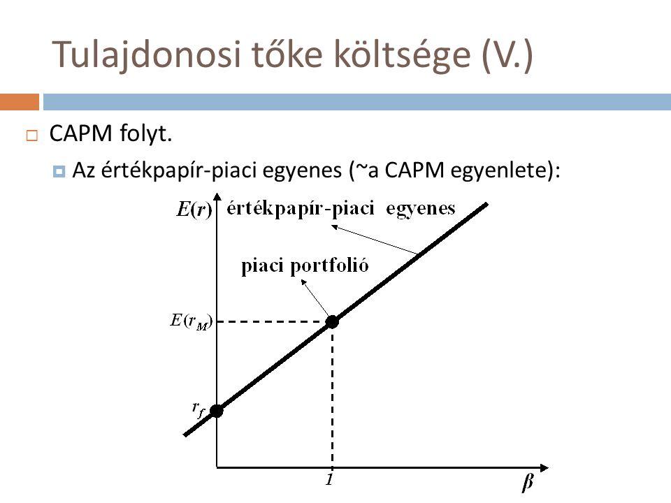 Tulajdonosi tőke költsége (V.)  CAPM folyt.  Az értékpapír-piaci egyenes (~a CAPM egyenlete):
