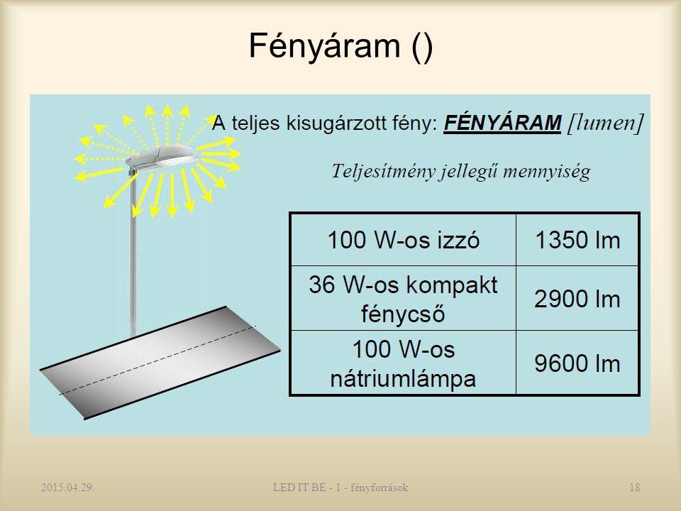 Fényáram () 2015.04.29.LED IT BE - 1 - fényforrások18