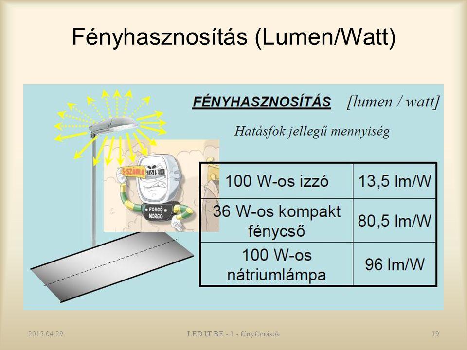 Fényhasznosítás (Lumen/Watt) 2015.04.29.LED IT BE - 1 - fényforrások19