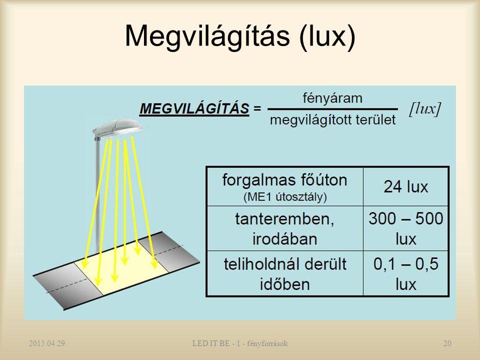 Megvilágítás (lux) 2015.04.29.LED IT BE - 1 - fényforrások20