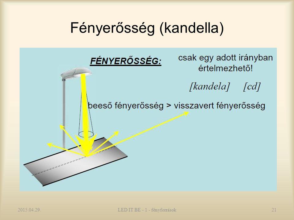 Fényerősség (kandella) 2015.04.29.LED IT BE - 1 - fényforrások21