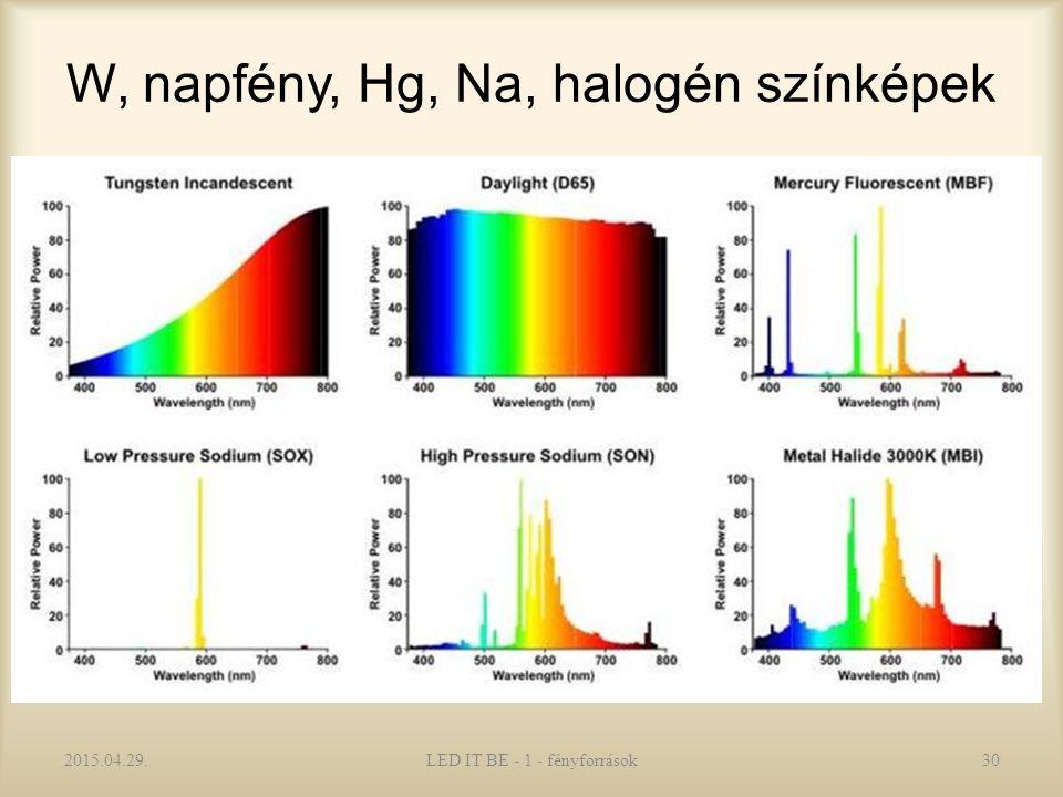 W, napfény, Hg, Na, halogén színképek 2015.04.29.LED IT BE - 1 - fényforrások30