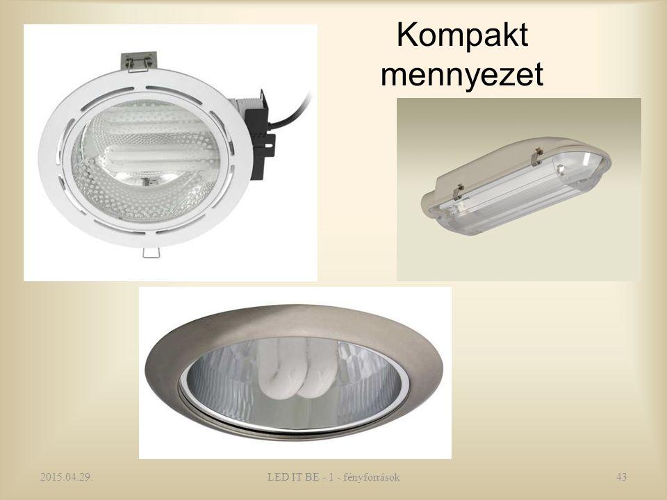 Kompakt mennyezet 2015.04.29.LED IT BE - 1 - fényforrások43