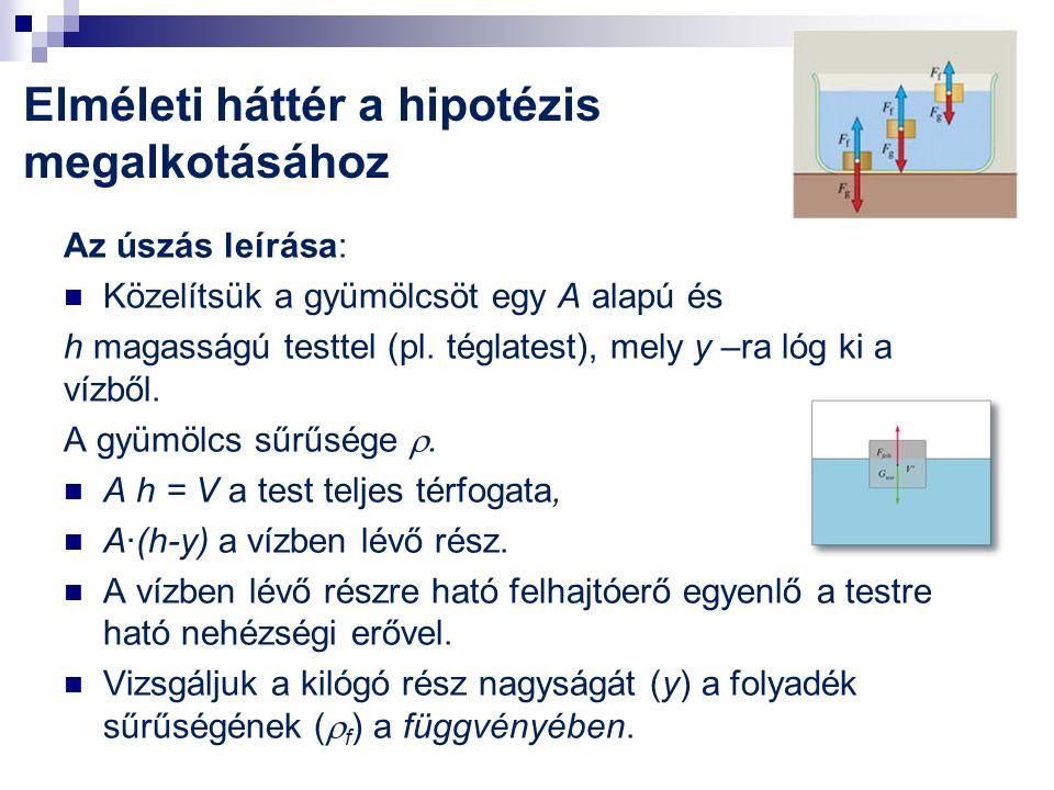 Elméleti háttér a hipotézis megalkotásához Az úszás leírása: Közelítsük a gyümölcsöt egy A alapú és h magasságú testtel (pl.