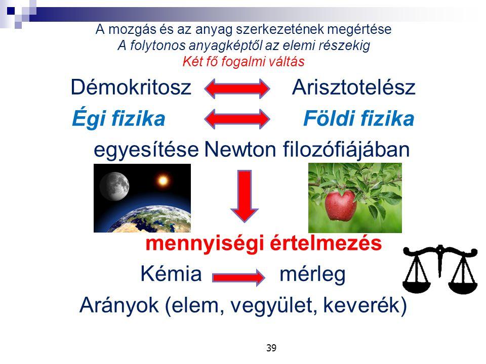 A mozgás és az anyag szerkezetének megértése A folytonos anyagképtől az elemi részekig Két fő fogalmi váltás Démokritosz Arisztotelész Égi fizika Földi fizika egyesítése Newton filozófiájában mennyiségi értelmezés Kémia mérleg Arányok (elem, vegyület, keverék) 39