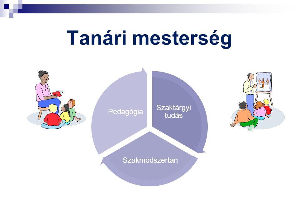 Tanári mesterség Szaktárgyi tudás Szakmódszertan Pedagógia