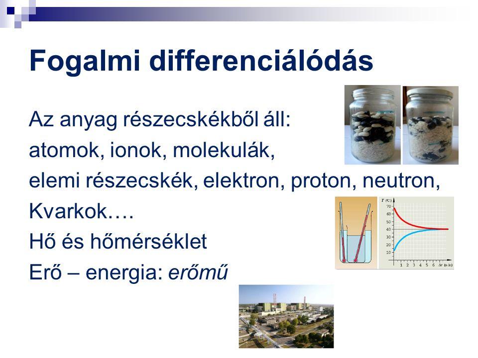 Fogalmi differenciálódás Az anyag részecskékből áll: atomok, ionok, molekulák, elemi részecskék, elektron, proton, neutron, Kvarkok….