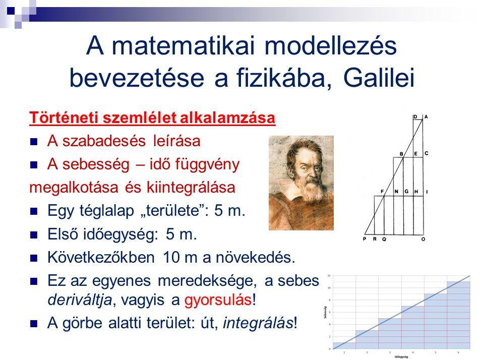 """A matematikai modellezés bevezetése a fizikába, Galilei Történeti szemlélet alkalamzása A szabadesés leírása A sebesség – idő függvény megalkotása és kiintegrálása Egy téglalap """"területe : 5 m."""