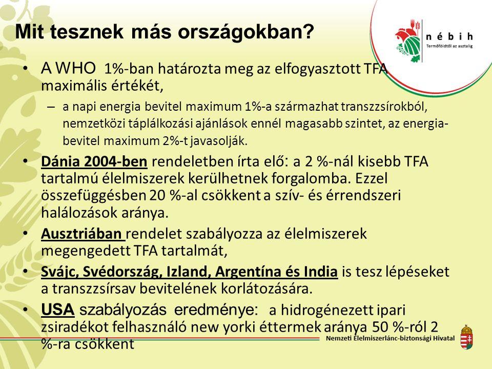 Mit tesznek más országokban? A WHO 1%-ban határozta meg az elfogyasztott TFA maximális értékét, – a napi energia bevitel maximum 1%-a származhat trans