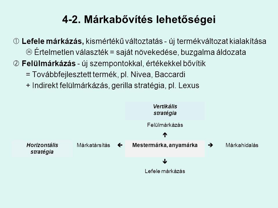 4-2. Márkabővítés lehetőségei  Lefele márkázás, kismértékű változtatás - új termékváltozat kialakítása  Értelmetlen választék = saját növekedése, bu
