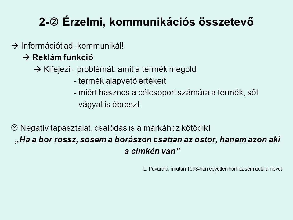 2-  Érzelmi, kommunikációs összetevő  Információt ad, kommunikál.