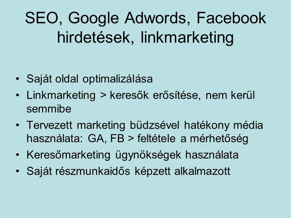 SEO, Google Adwords, Facebook hirdetések, linkmarketing Saját oldal optimalizálása Linkmarketing > keresők erősítése, nem kerül semmibe Tervezett marketing büdzsével hatékony média használata: GA, FB > feltétele a mérhetőség Keresőmarketing ügynökségek használata Saját részmunkaidős képzett alkalmazott