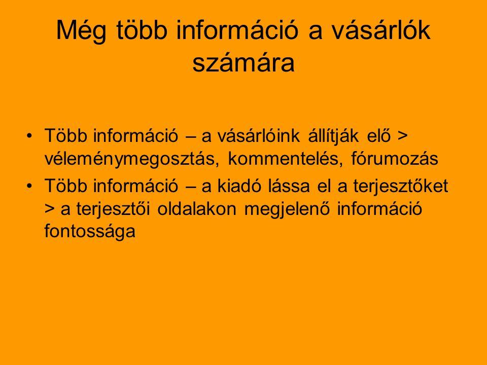 Még több információ a vásárlók számára Több információ – a vásárlóink állítják elő > véleménymegosztás, kommentelés, fórumozás Több információ – a kiadó lássa el a terjesztőket > a terjesztői oldalakon megjelenő információ fontossága
