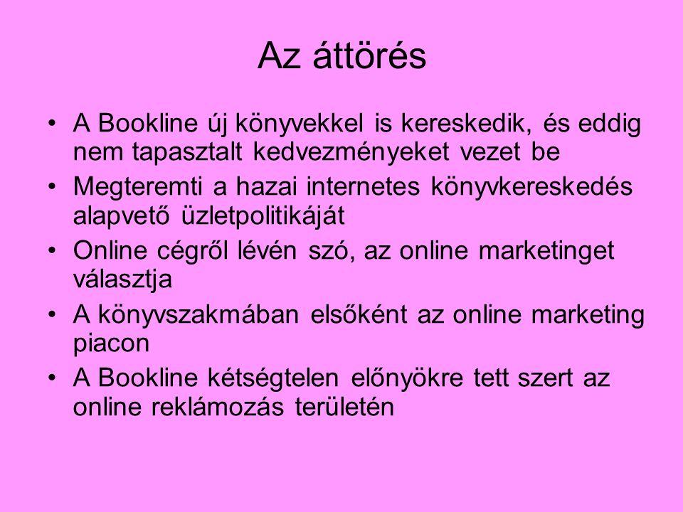 Az áttörés A Bookline új könyvekkel is kereskedik, és eddig nem tapasztalt kedvezményeket vezet be Megteremti a hazai internetes könyvkereskedés alapvető üzletpolitikáját Online cégről lévén szó, az online marketinget választja A könyvszakmában elsőként az online marketing piacon A Bookline kétségtelen előnyökre tett szert az online reklámozás területén