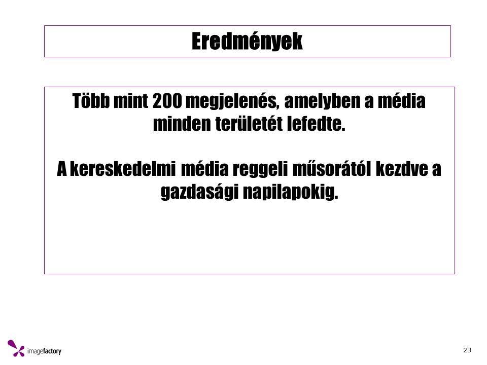 23 Eredmények Több mint 200 megjelenés, amelyben a média minden területét lefedte.