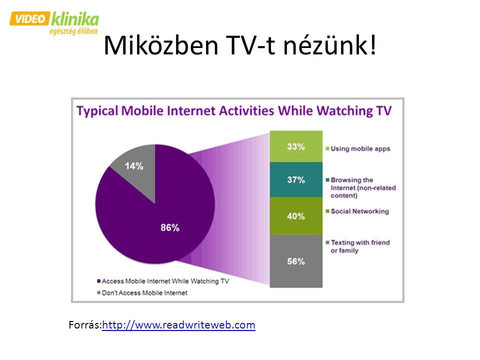 Miközben TV-t nézünk! Forrás:http://www.readwriteweb.comhttp://www.readwriteweb.com